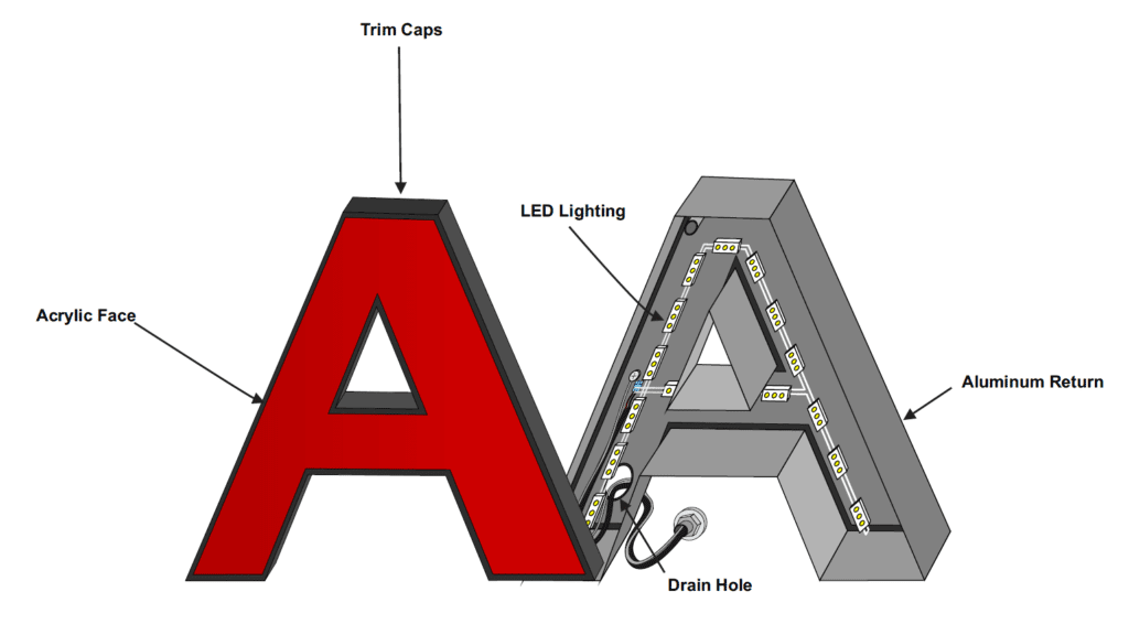 Led Channel Letter Wiring Diagram